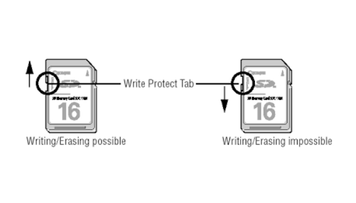 physical-write-protection