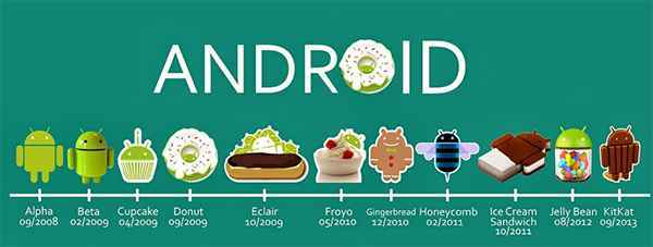 All About Android O Developer Preview: Features & Download
