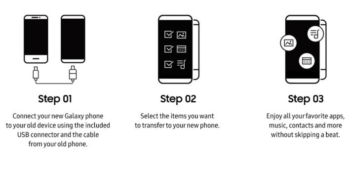 transfer whatsapp data to Samsung phone