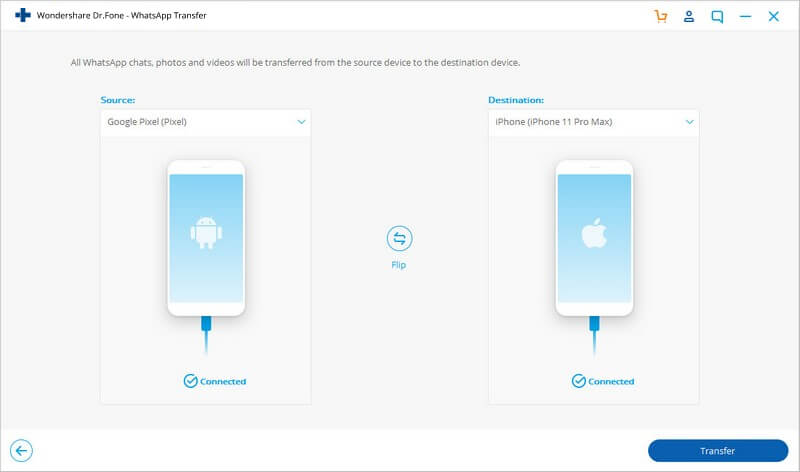android iphone whatsapp transfer