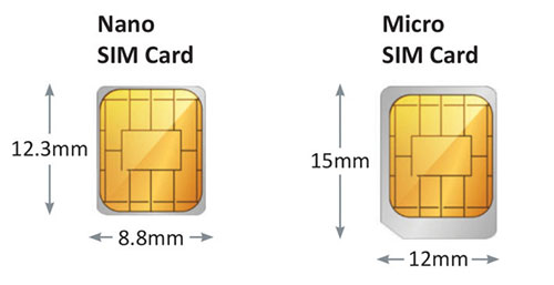 iphone 5 how to put sim card